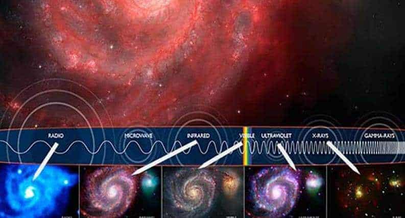 Modern Astronomi Nedir