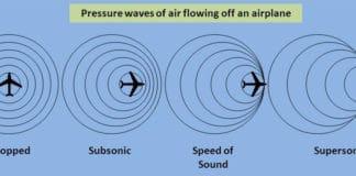 Ses Dalgalarının Hızı