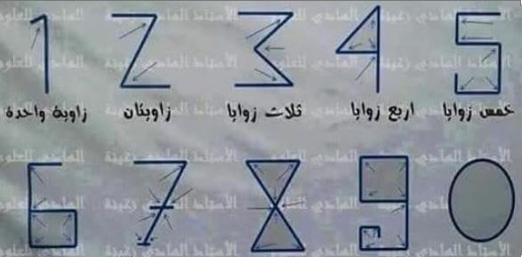 islam matematiği