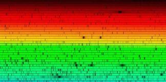 Spektroskopi Nedir