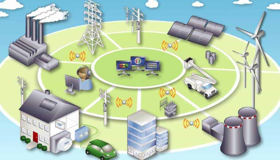 smart grid ne demek