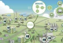 smart grid türkiye