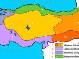 Türkiyede Görülen İklim Tipleri