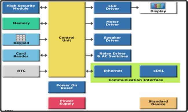 ATM Blog Diagram