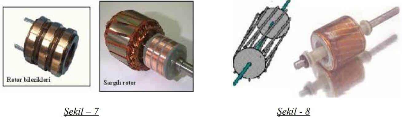 bilezikli ve kafesli asenkron motoru