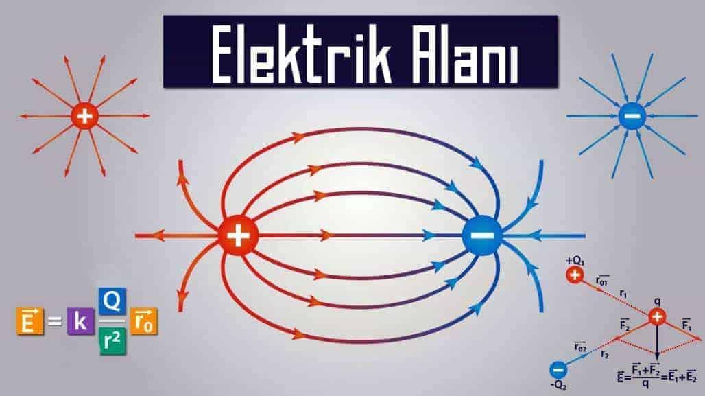 Elektrik Alanı nedir