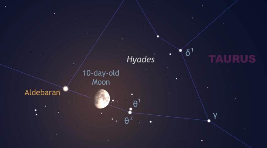 Hyades Yıldız Kümesi