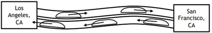 Hyperloop kavramsal diagramı