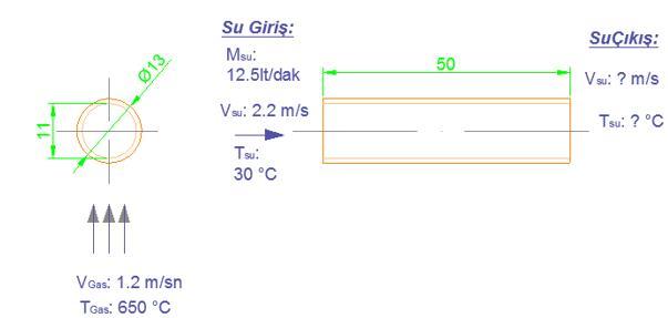 Şekil 1 Dairesel yüzey alanlı boru parametreleri (senaryo 1)