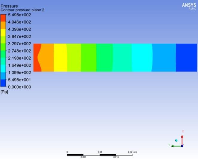 İç akış hız dağılımı 3