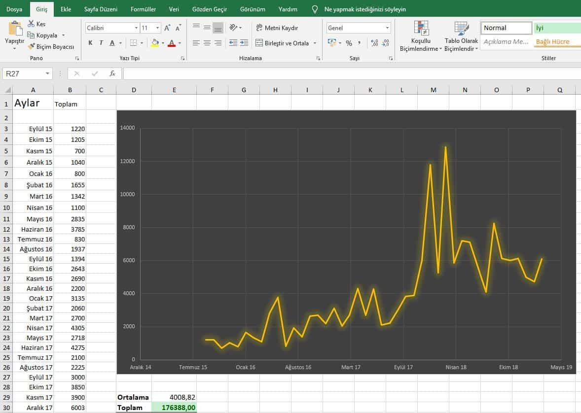Excel Bilinmesi Gerekenler
