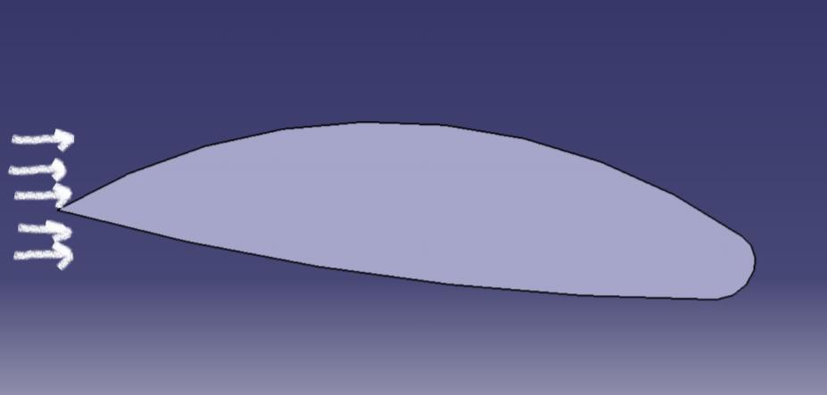 uçak kanat yapısı