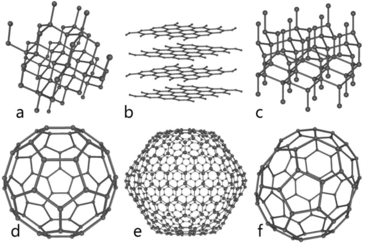 karbon allotropları