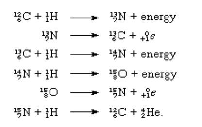karbon tepkimeleri