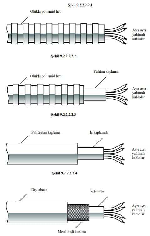Kablo Donanı