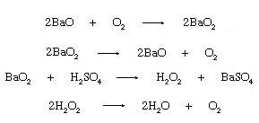 hidrojen peroksidin termal ayrışması