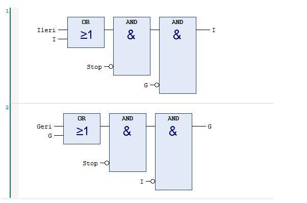 Fonksiyon Blok Diyagram