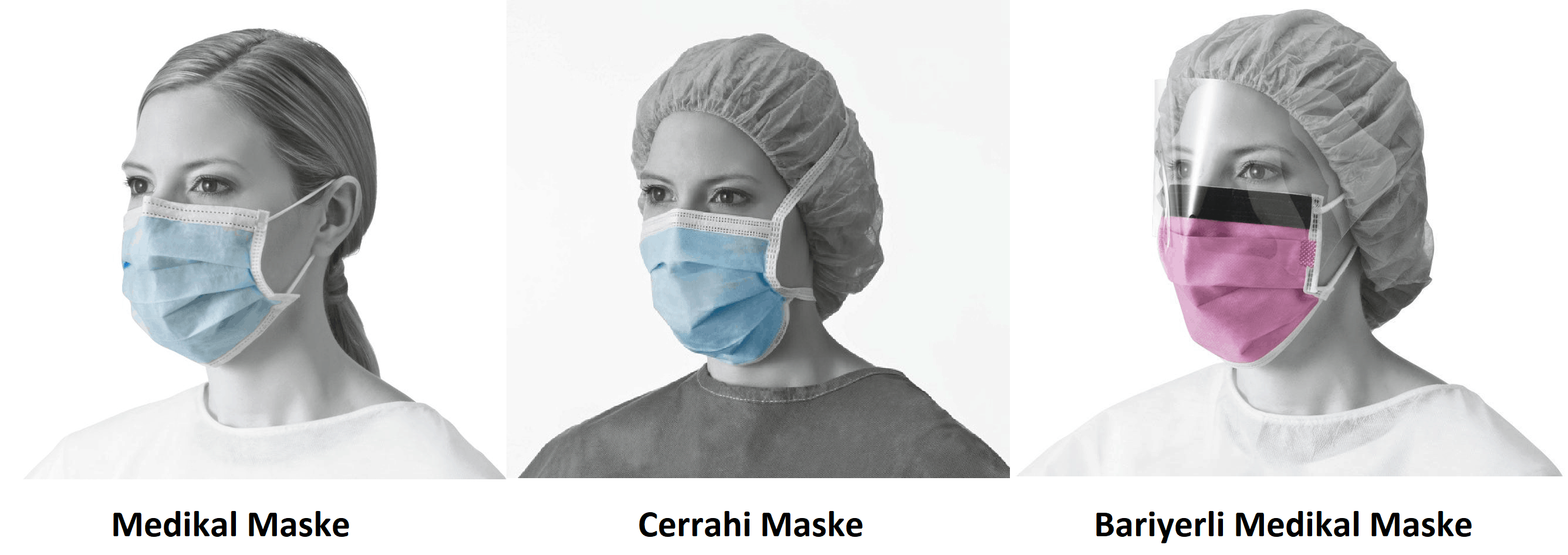 Maske Türleri