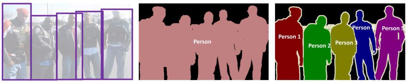 instance segmentasyon