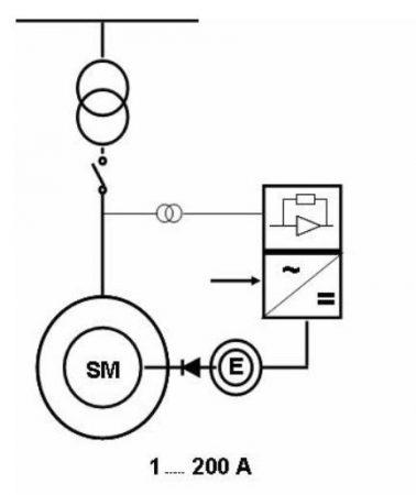 dinamik i̇kaz sistemi